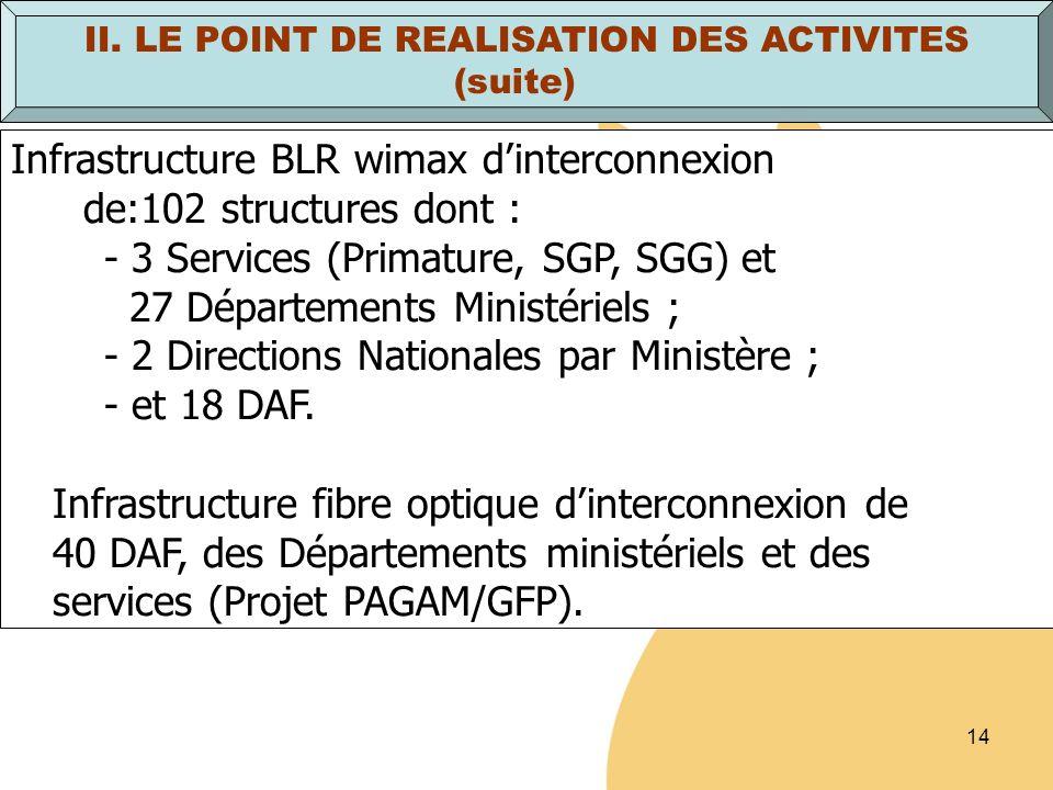 14 Infrastructure BLR wimax dinterconnexion de:102 structures dont : - 3 Services (Primature, SGP, SGG) et 27 Départements Ministériels ; - 2 Directions Nationales par Ministère ; - et 18 DAF.