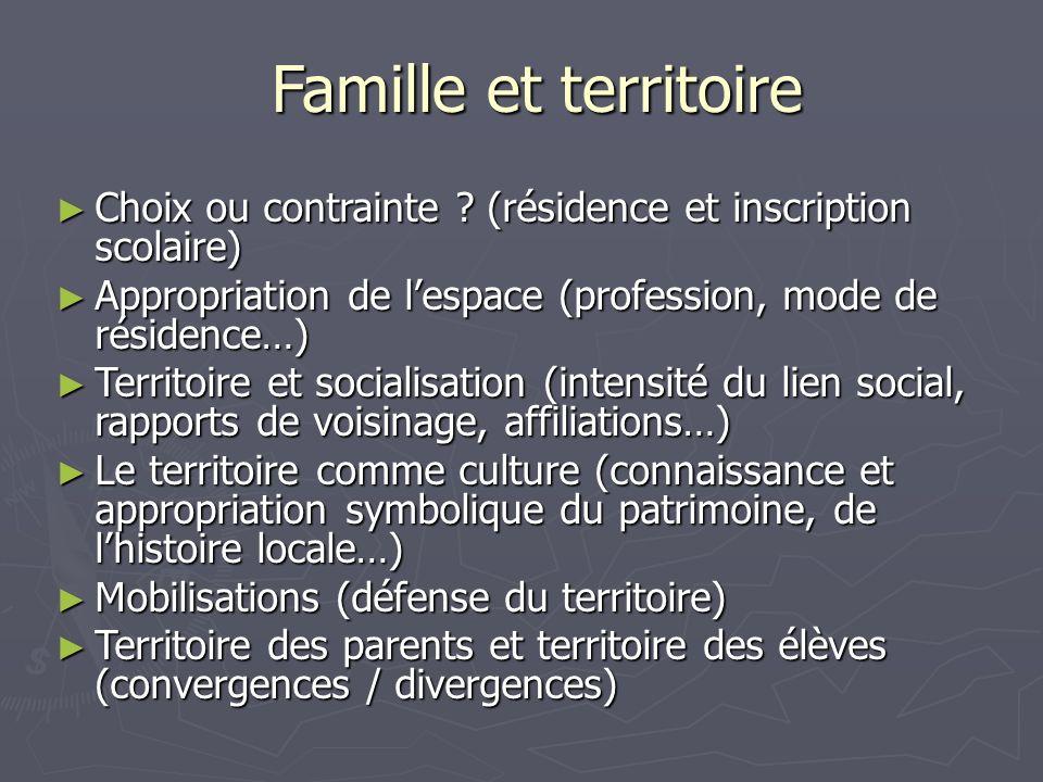 Famille et territoire Choix ou contrainte ? (résidence et inscription scolaire) Choix ou contrainte ? (résidence et inscription scolaire) Appropriatio