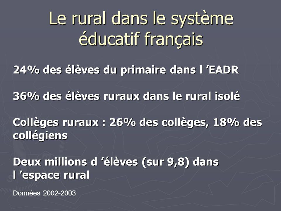 Le rural dans le système éducatif français Données 2002-2003 24% des élèves du primaire dans l EADR 36% des élèves ruraux dans le rural isolé Collèges