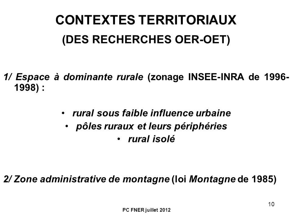 10 PC FNER juillet 2012 CONTEXTES TERRITORIAUX (DES RECHERCHES OER-OET) 1/ Espace à dominante rurale (zonage INSEE-INRA de 1996- 1998) : rural sous fa