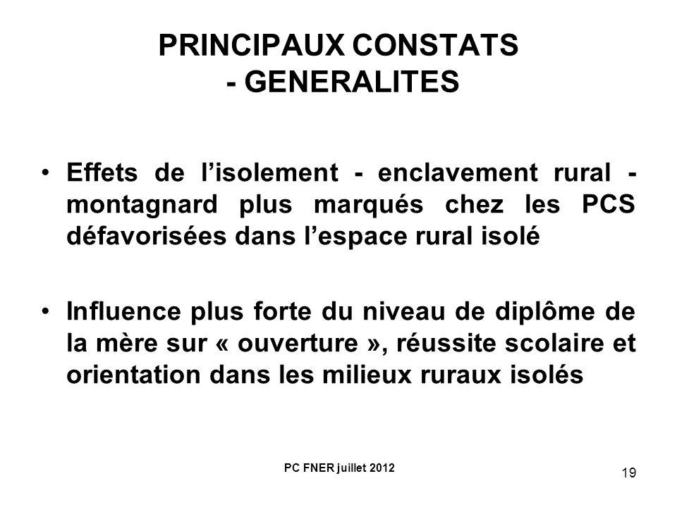 19 PRINCIPAUX CONSTATS - GENERALITES Effets de lisolement - enclavement rural - montagnard plus marqués chez les PCS défavorisées dans lespace rural i
