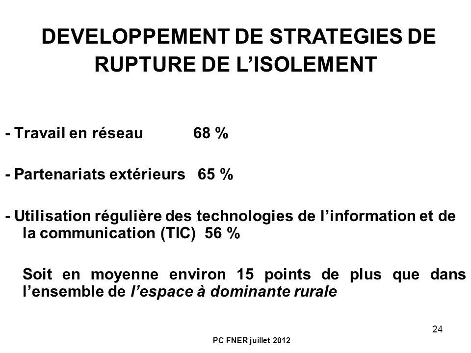 24 - Travail en réseau 68 % - Partenariats extérieurs 65 % - Utilisation régulière des technologies de linformation et de la communication (TIC) 56 %