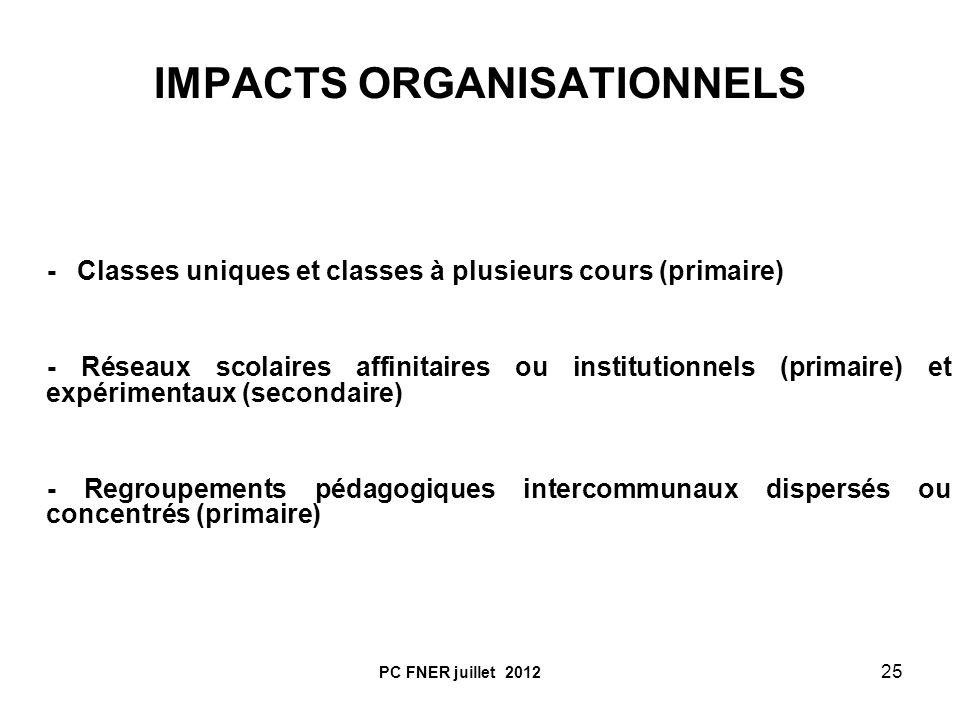 25 IMPACTS ORGANISATIONNELS - Classes uniques et classes à plusieurs cours (primaire) - Réseaux scolaires affinitaires ou institutionnels (primaire) e