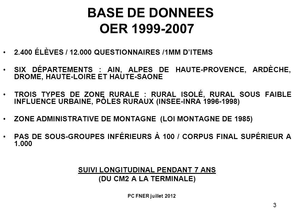 4 BASE DE DONNEES OET 2012 TROIS DEPARTEMENTS : ALPES DE HAUTE PROVENCE, ARDECHE ET DROME DEUX NIVEAUX : CM2 (700 ELEVES) ET 3 ème (1.200 ELEVES) TROIS TYPES DE ZONE RURALE : RURAL ISOLÉ, RURAL SOUS FAIBLE INFLUENCE URBAINE ET PÔLES RURAUX (INSEE-INRA 1996-1998) ZONE ADMINISTRATIVE DE MONTAGNE (LOI MONTAGNE DE 1985) PHOTOGRAPHIE ANNUELLE PONCTUELLE 2012 PC FNER juillet 2012