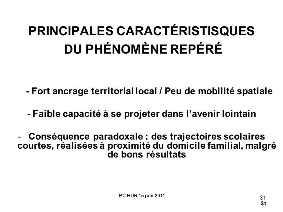 31 31 31 PRINCIPALES CARACTÉRISTISQUES DU PHÉNOMÈNE REPÉRÉ - Fort ancrage territorial local / Peu de mobilité spatiale - Faible capacité à se projeter