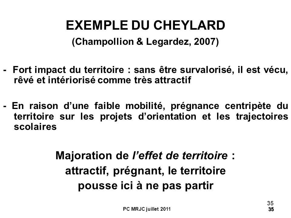 35 35 PC MRJC juillet 201135 EXEMPLE DU CHEYLARD (Champollion & Legardez, 2007) - Fort impact du territoire : sans être survalorisé, il est vécu, rêvé