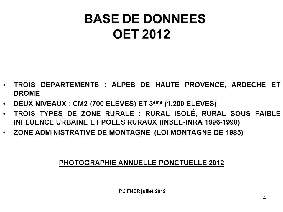 4 BASE DE DONNEES OET 2012 TROIS DEPARTEMENTS : ALPES DE HAUTE PROVENCE, ARDECHE ET DROME DEUX NIVEAUX : CM2 (700 ELEVES) ET 3 ème (1.200 ELEVES) TROI