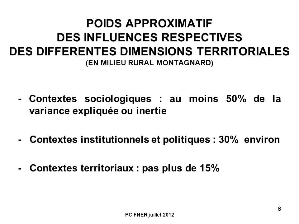 6 POIDS APPROXIMATIF DES INFLUENCES RESPECTIVES DES DIFFERENTES DIMENSIONS TERRITORIALES (EN MILIEU RURAL MONTAGNARD) - Contextes sociologiques : au m
