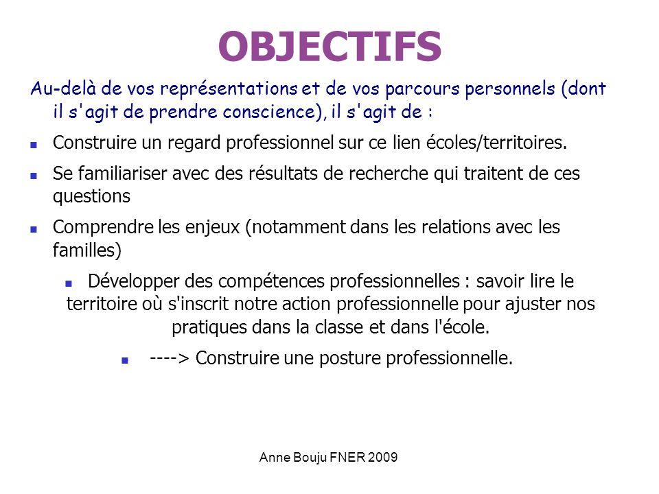 Anne Bouju FNER 2009 OBJECTIFS Au-delà de vos représentations et de vos parcours personnels (dont il s agit de prendre conscience), il s agit de : Construire un regard professionnel sur ce lien écoles/territoires.