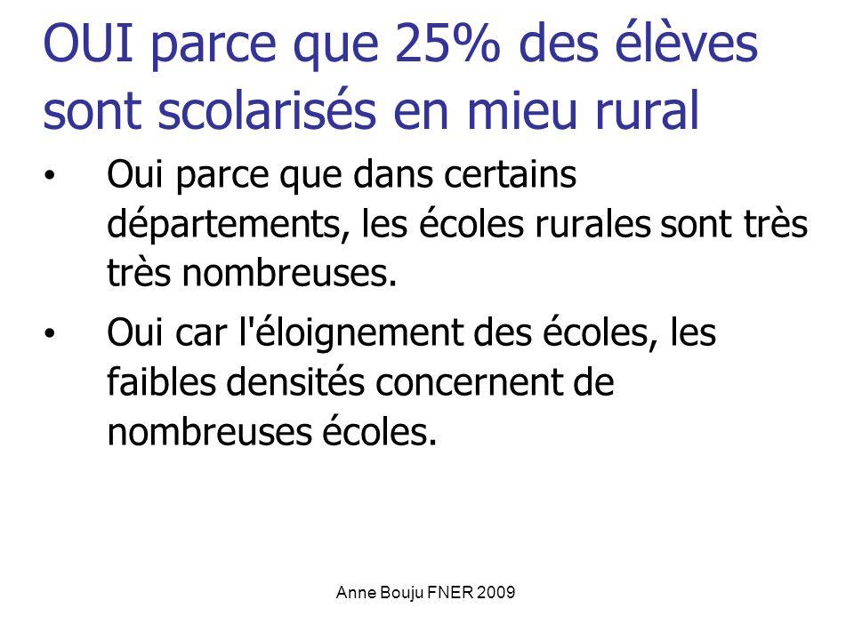 Anne Bouju FNER 2009 OUI parce que 25% des élèves sont scolarisés en mieu rural Oui parce que dans certains départements, les écoles rurales sont très