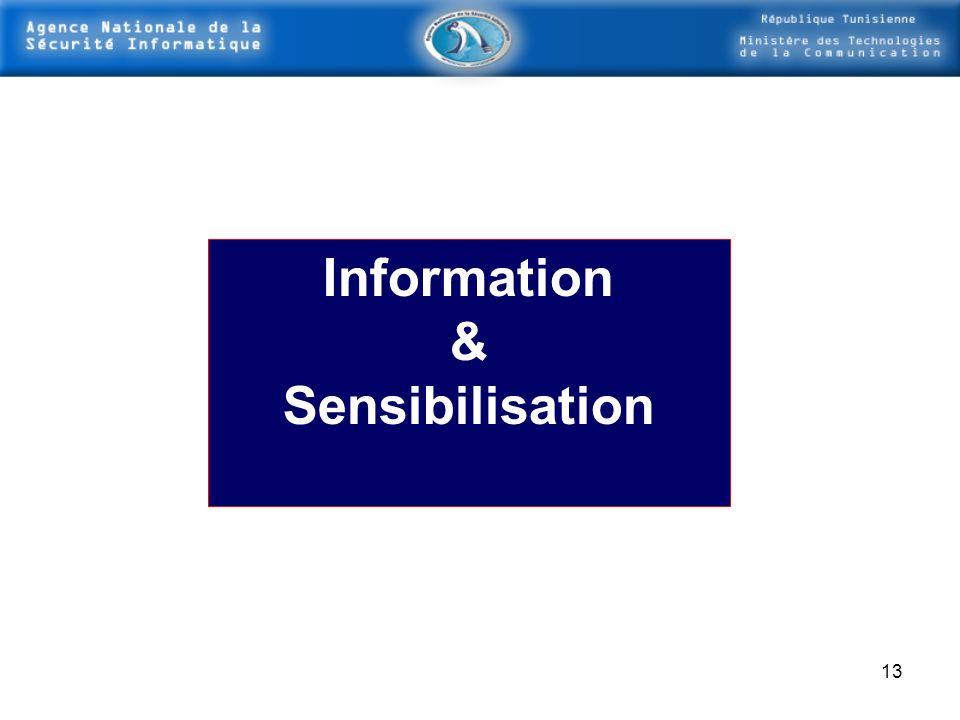 12 Lancement du Cert /TCC (Computer Emergency Response Team / Tunisian Coordination Center) Léquipe de Réponse aux Urgences Informatiques – Centre de