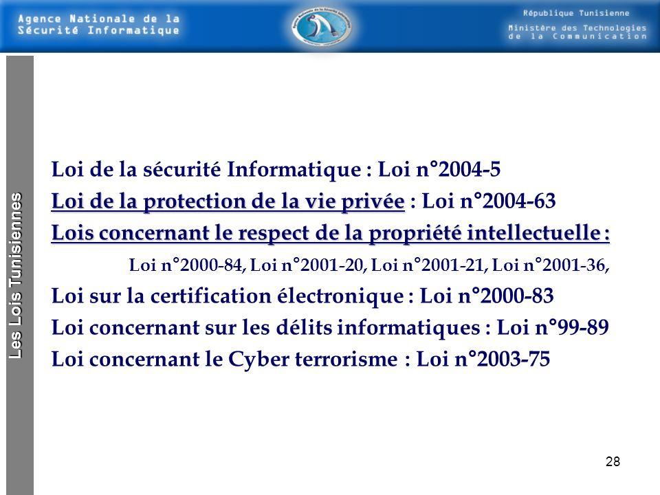 27 Cadre Juridique Tunisien en matière de Sécurité Informatique et Cybercriminalité