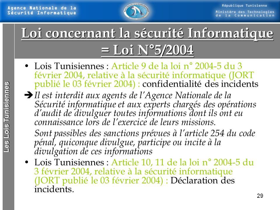 28 Loi de la sécurité Informatique : Loi n°2004-5 Loi de la protection de la vie privée Loi de la protection de la vie privée : Loi n°2004-63 Lois con