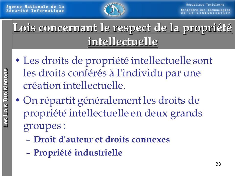 37 Les Données à caractère personnel ? Loi n° 2004-63 du 27 juillet 2004 Les Lois Tunisiennes