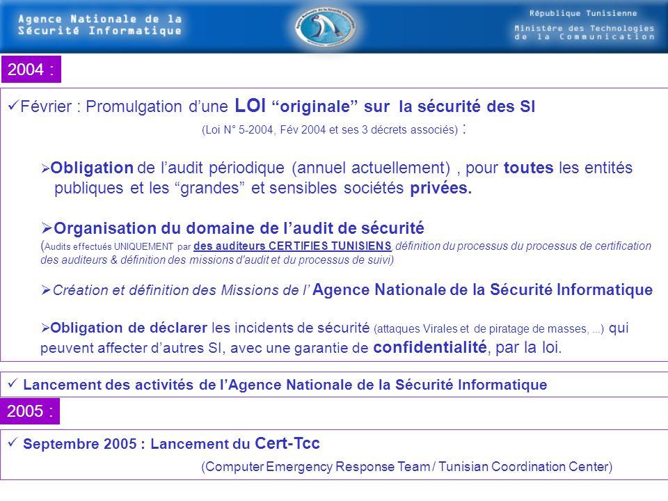 3 Bref aperçu historique fin 1999 : Lancement dune unité, spécialisée dans la sécurité des SI (Secrétariat détat à linformatique) : Objectif : - sensi