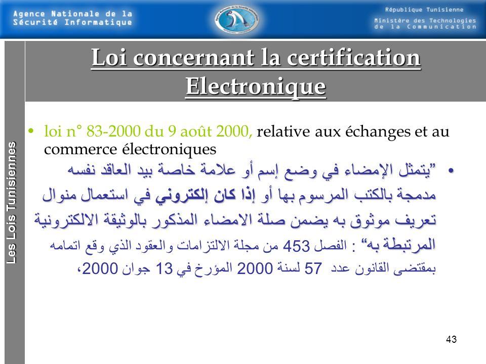 42 Les dispositifs législatif tunisiens en matière de propriété intellectuelle : La loi n°2000-84 du 24 août 2000, relative aux brevets dinvention (JO