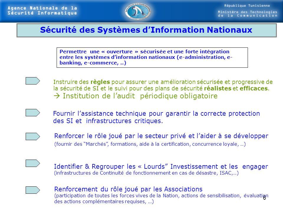 5 Lignes Directrices de la Stratégie Tunisienne en Sécurité Informatique
