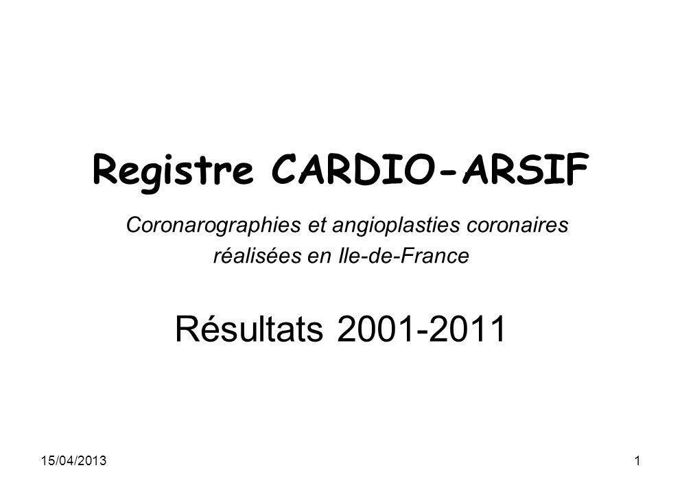 15/04/20131 Registre CARDIO-ARSIF Coronarographies et angioplasties coronaires réalisées en Ile-de-France Résultats 2001-2011