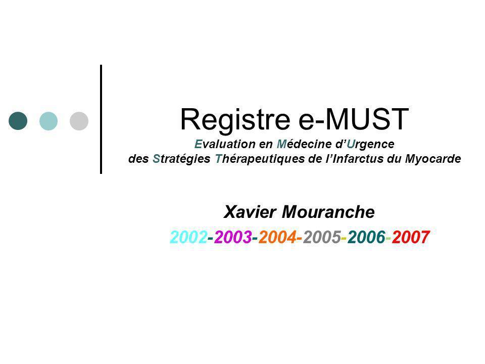 Xavier Mouranche 2002-2003-2004-2005-2006-2007 Registre e-MUST Evaluation en Médecine dUrgence des Stratégies Thérapeutiques de lInfarctus du Myocarde