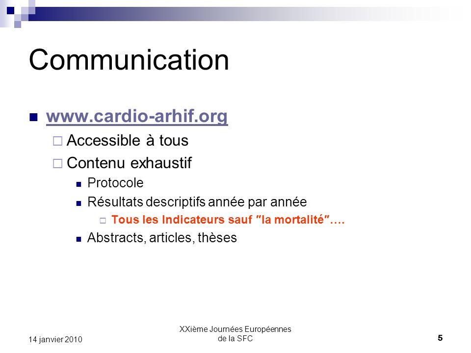 XXième Journées Européennes de la SFC5 14 janvier 2010 Communication www.cardio-arhif.org Accessible à tous Contenu exhaustif Protocole Résultats descriptifs année par année Tous les Indicateurs sauf la mortalité….