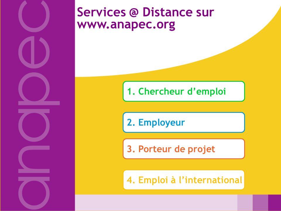 Services @ Distance sur www.anapec.org 4. Emploi à linternational 1. Chercheur demploi 2. Employeur 3. Porteur de projet