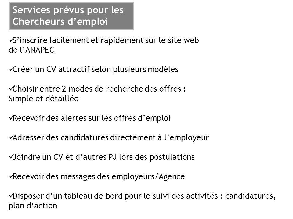 Sinscrire facilement et rapidement sur le site web de lANAPEC Créer un CV attractif selon plusieurs modèles Choisir entre 2 modes de recherche des off