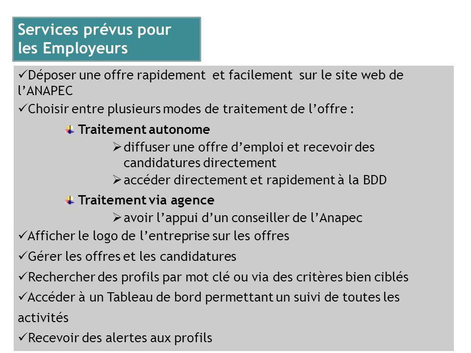 Déposer une offre rapidement et facilement sur le site web de lANAPEC Choisir entre plusieurs modes de traitement de loffre : Traitement autonome diff