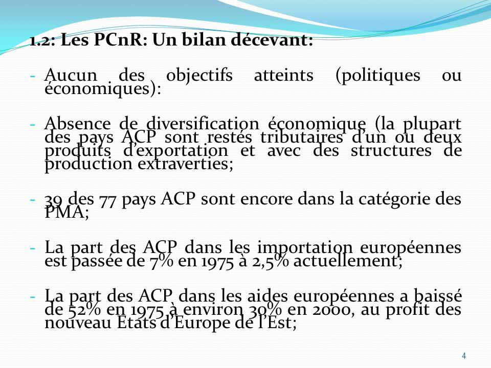1.2: Les PCnR: Un bilan décevant: - Aucun des objectifs atteints (politiques ou économiques): - Absence de diversification économique (la plupart des
