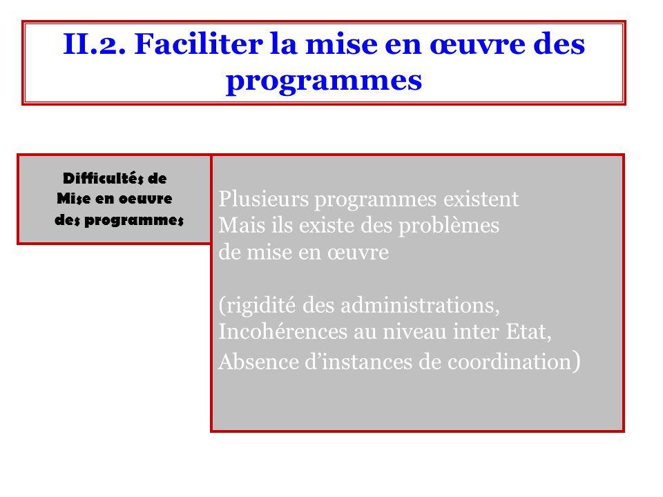 Difficultés de Mise en oeuvre des programmes II.2. Faciliter la mise en œuvre des programmes Plusieurs programmes existent Mais ils existe des problèm