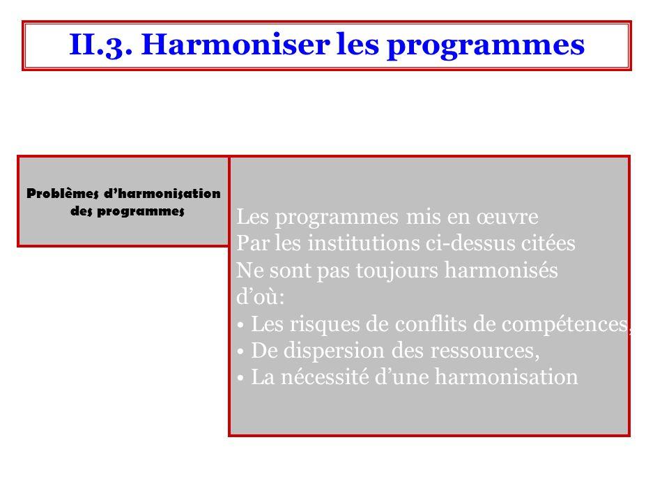 Problèmes dharmonisation des programmes II.3. Harmoniser les programmes Les programmes mis en œuvre Par les institutions ci-dessus citées Ne sont pas