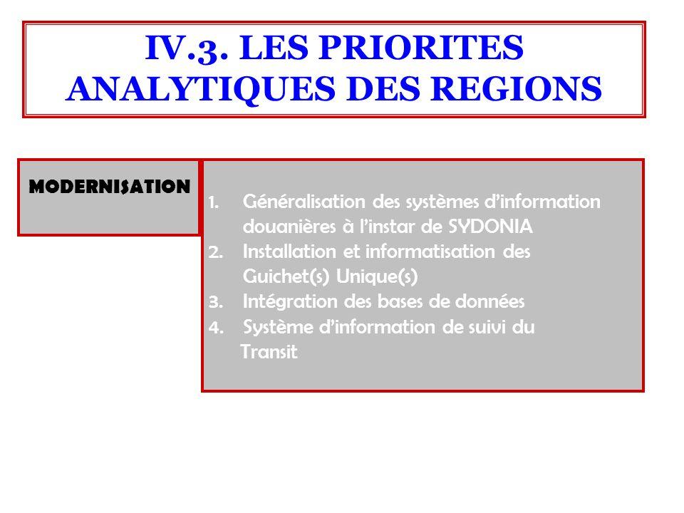 MODERNISATION 1.Généralisation des systèmes dinformation douanières à linstar de SYDONIA 2.Installation et informatisation des Guichet(s) Unique(s) 3.