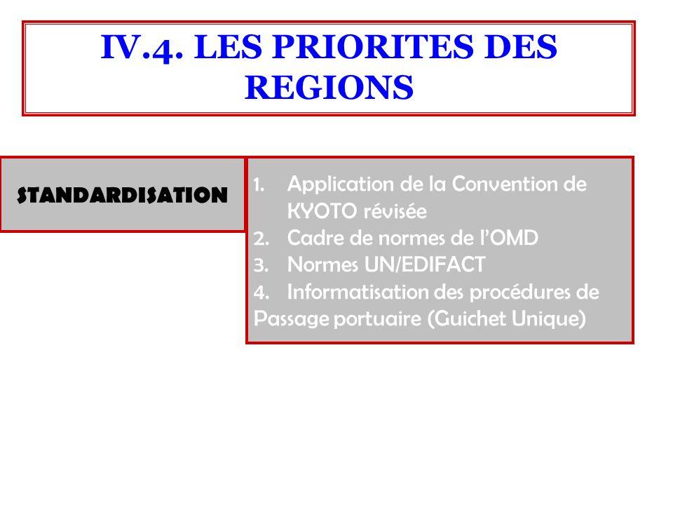 STANDARDISATION 1.Application de la Convention de KYOTO révisée 2.Cadre de normes de lOMD 3.Normes UN/EDIFACT 4.Informatisation des procédures de Pass