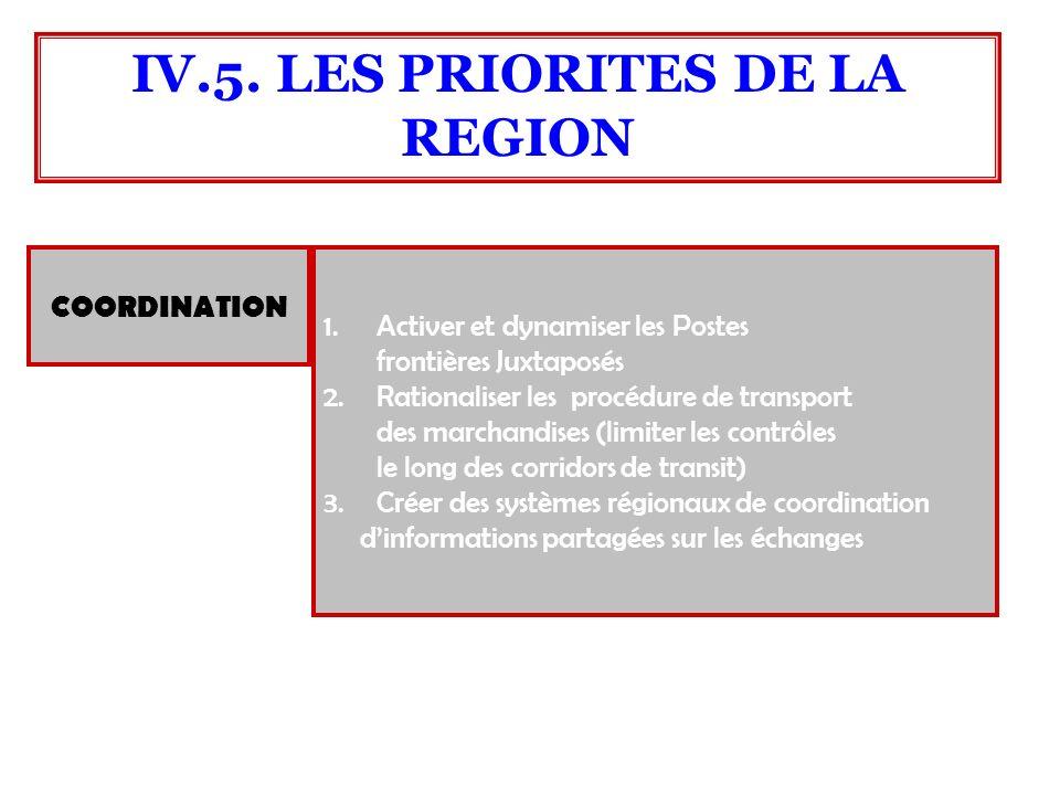COORDINATION 1.Activer et dynamiser les Postes frontières Juxtaposés 2.Rationaliser les procédure de transport des marchandises (limiter les contrôles