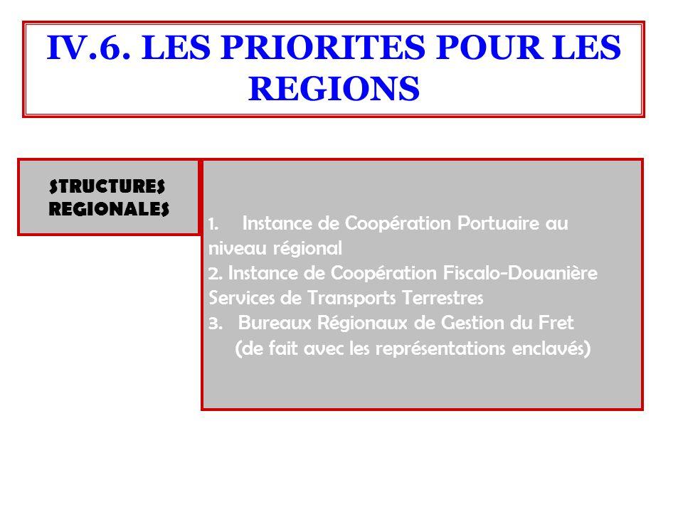 STRUCTURES REGIONALES 1.Instance de Coopération Portuaire au niveau régional 2. Instance de Coopération Fiscalo-Douanière Services de Transports Terre
