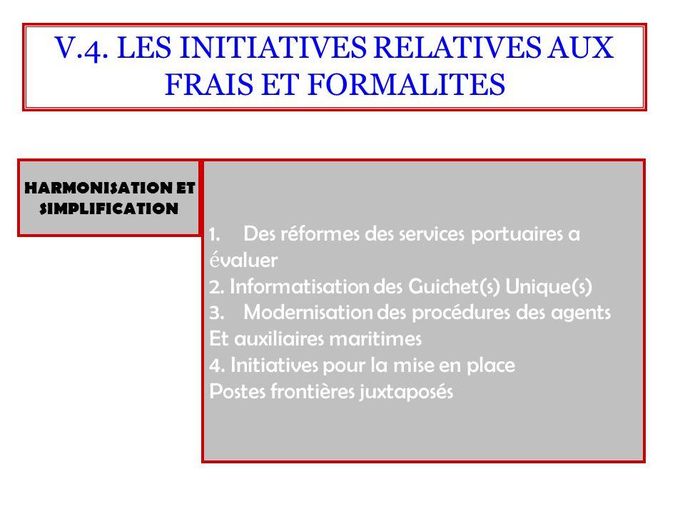 HARMONISATION ET SIMPLIFICATION 1.Des réformes des services portuaires a é valuer 2. Informatisation des Guichet(s) Unique(s) 3.Modernisation des proc