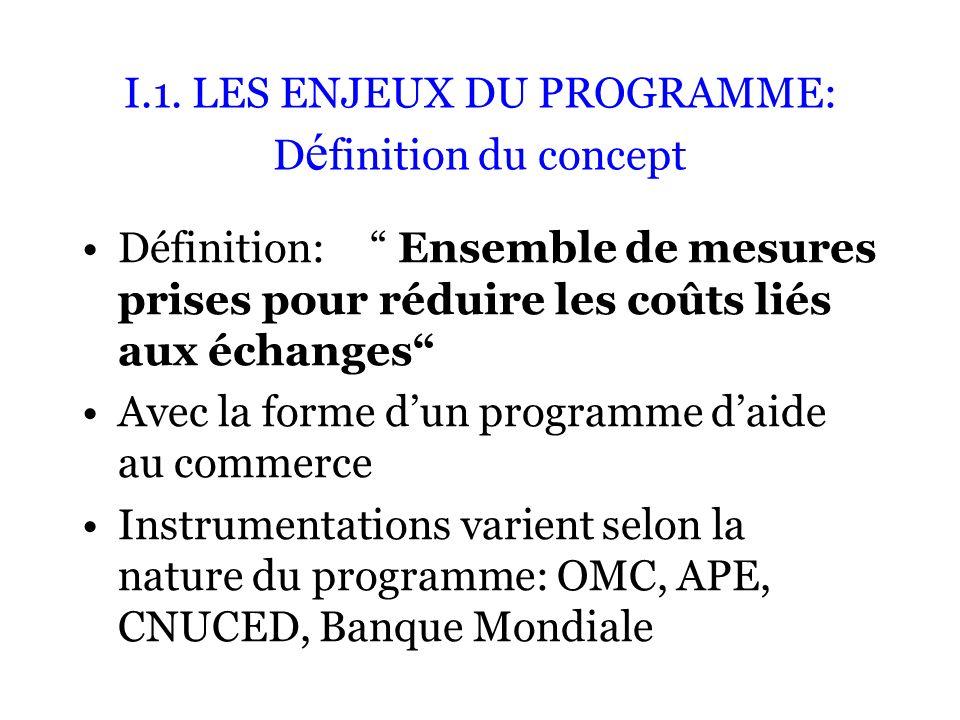 I.1. LES ENJEUX DU PROGRAMME: D é finition du concept Définition: Ensemble de mesures prises pour réduire les coûts liés aux échanges Avec la forme du