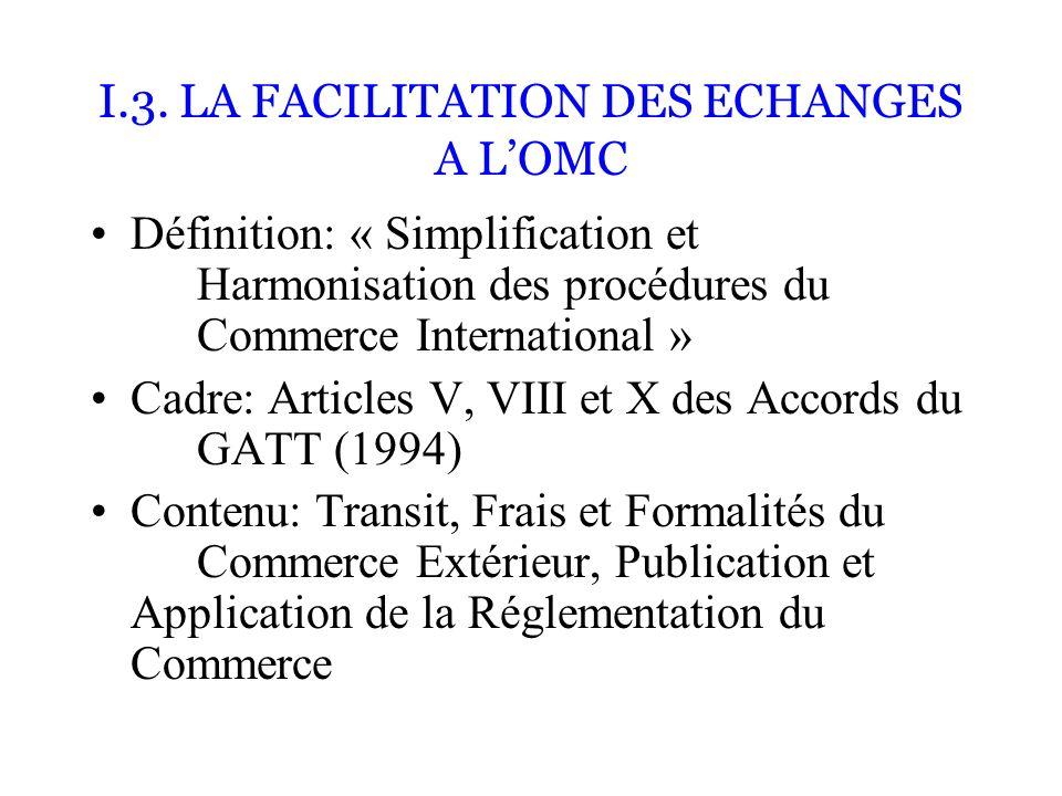 I.3. LA FACILITATION DES ECHANGES A LOMC Définition: « Simplification et Harmonisation des procédures du Commerce International » Cadre: Articles V, V