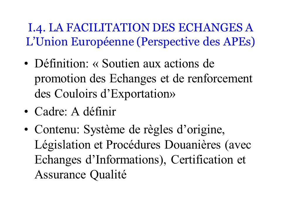 I.4. LA FACILITATION DES ECHANGES A LUnion Européenne (Perspective des APEs) Définition: « Soutien aux actions de promotion des Echanges et de renforc