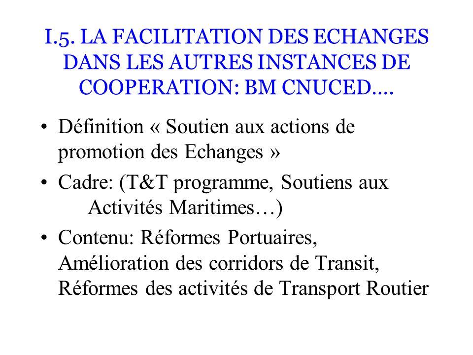 STANDARDISATION 1.Application de la Convention de KYOTO révisée 2.Cadre de normes de lOMD 3.Normes UN/EDIFACT 4.Informatisation des procédures de Passage portuaire (Guichet Unique) IV.4.
