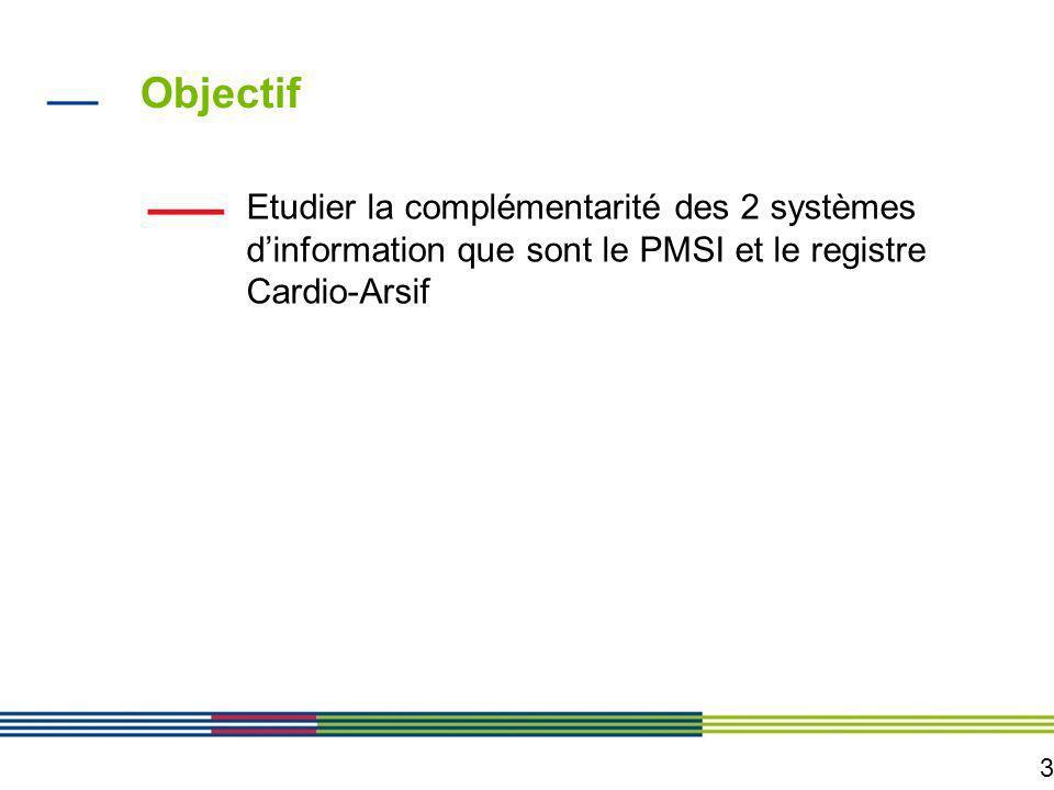 3 Objectif Etudier la complémentarité des 2 systèmes dinformation que sont le PMSI et le registre Cardio-Arsif