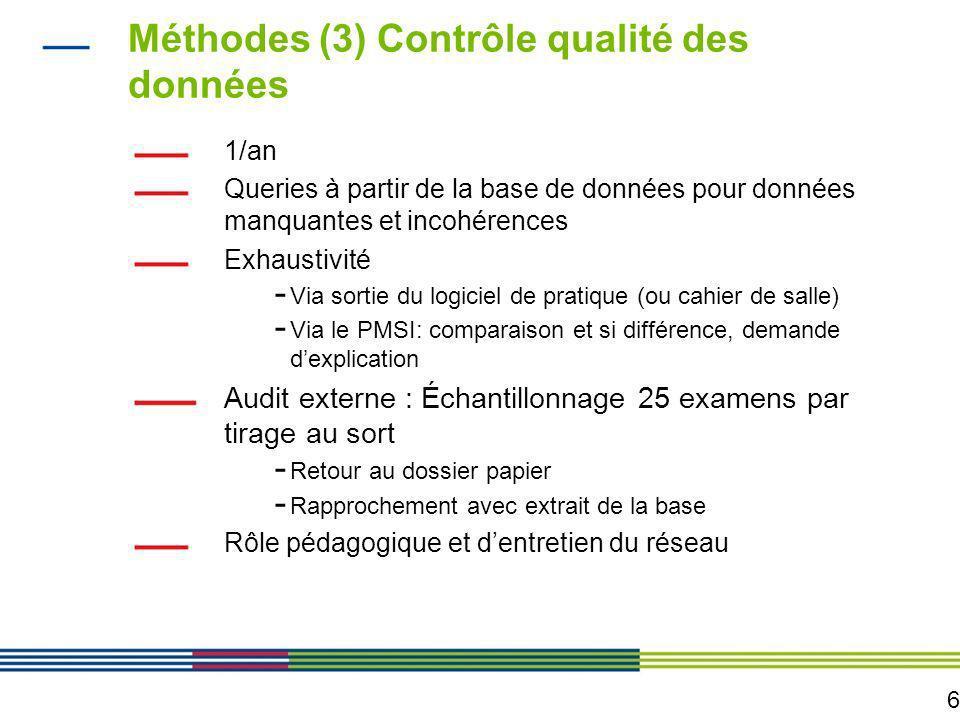6 Méthodes (3) Contrôle qualité des données 1/an Queries à partir de la base de données pour données manquantes et incohérences Exhaustivité - Via sor