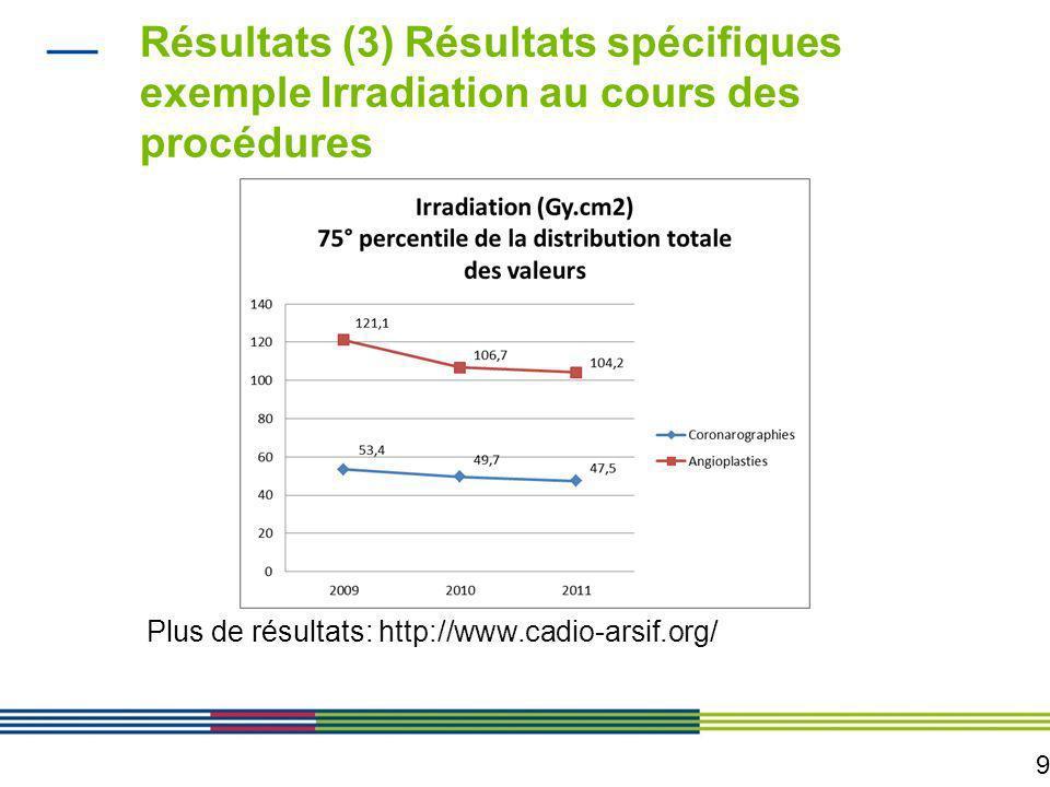 9 Résultats (3) Résultats spécifiques exemple Irradiation au cours des procédures Plus de résultats: http://www.cadio-arsif.org/