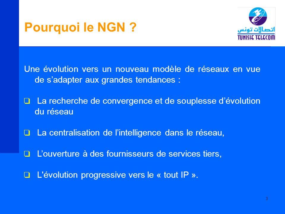 4 Projets NGN de Tunisie Télécom