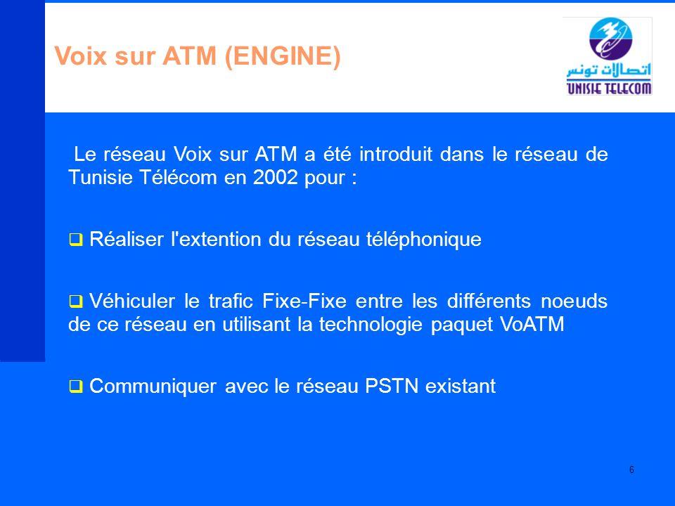 7 Voix sur ATM (suite) Principe Le réseau ENGINE est basé sur : 8 Media Gateways : AXD301 (MGW).