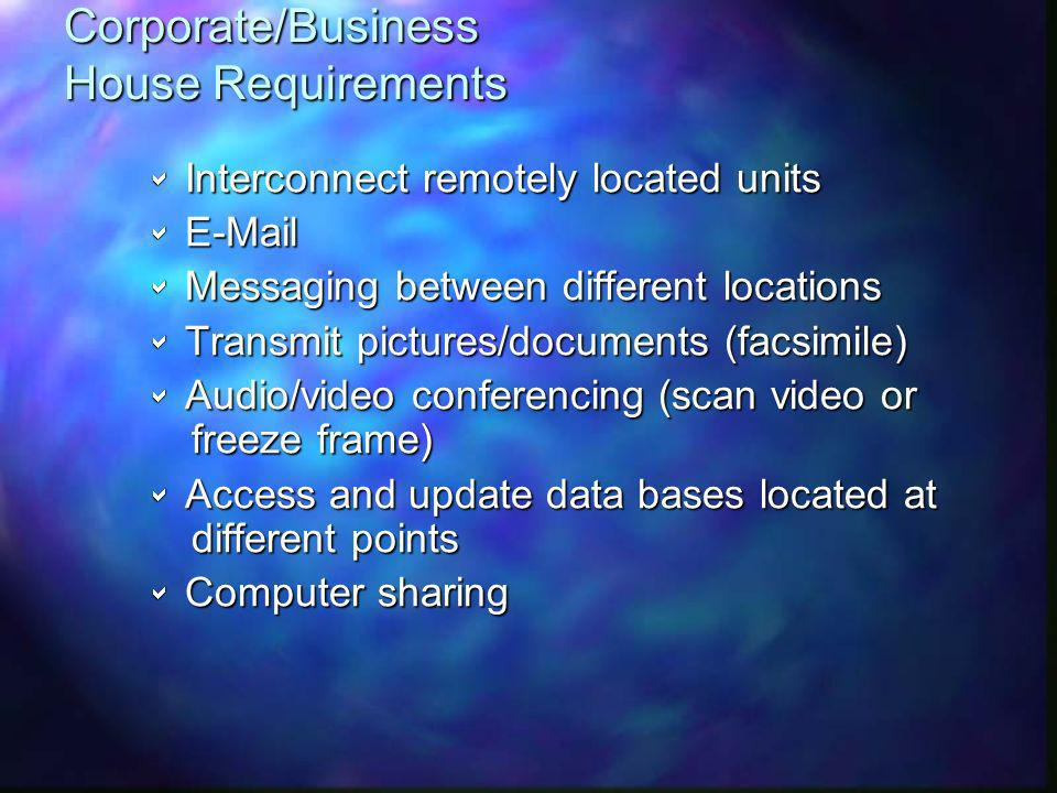 Corporate/Business House Requirements Interconnect remotely located units Interconnect remotely located units E-Mail E-Mail Messaging between differen