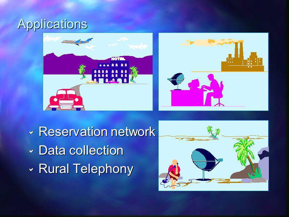 Applications Remote voice access Remote voice access Teleconference Teleconference Banking and financial services Banking and financial services