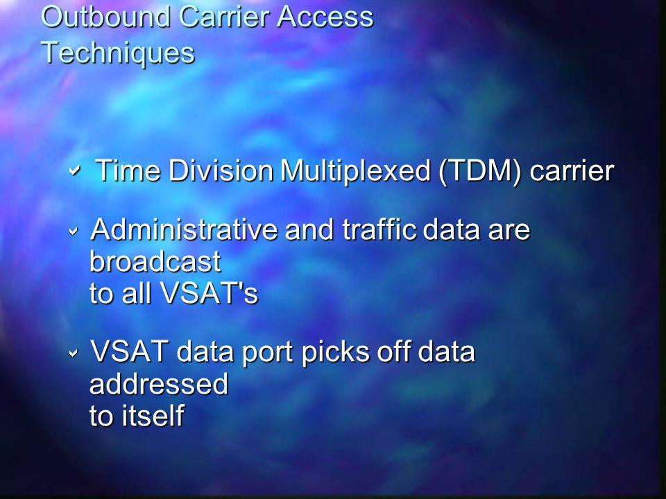 Le Réseau VSAT de Tunisie Telecom