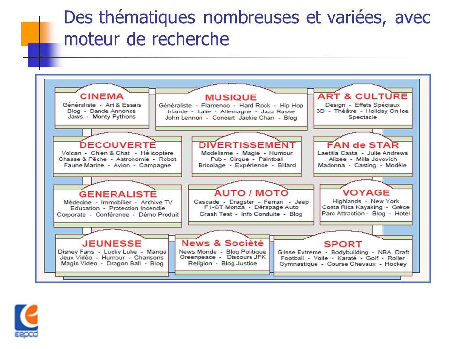 Des thématiques nombreuses et variées, avec moteur de recherche