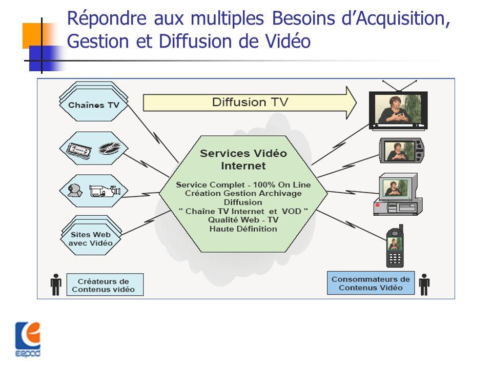 Répondre aux multiples Besoins dAcquisition, Gestion et Diffusion de Vidéo