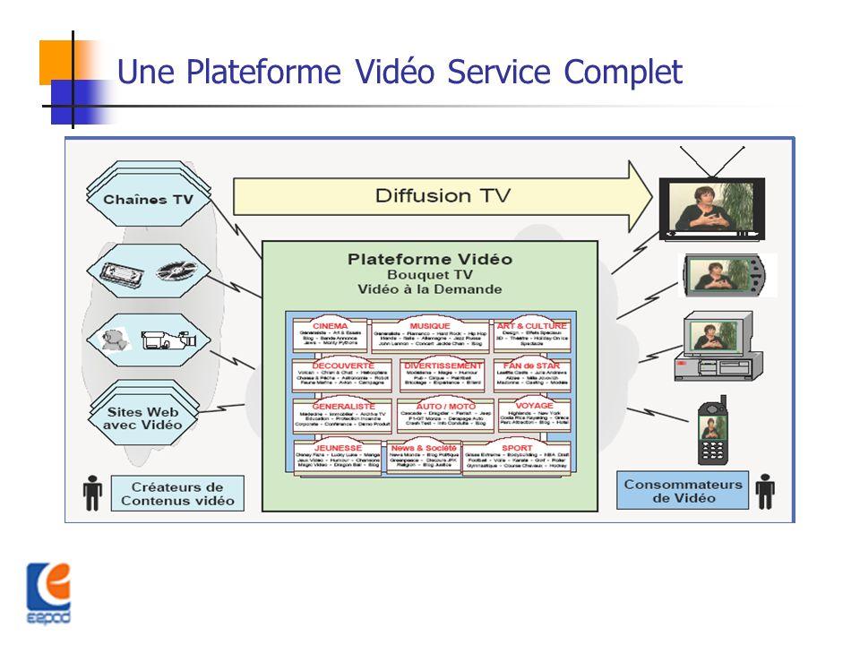 Une Plateforme Vidéo Service Complet